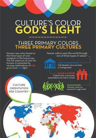 Culture's Color, God's Light