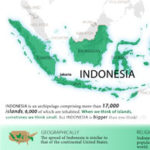 Indonesia: Think BIG!