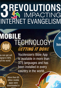 3 Revolutions Impacting Internet Evangelism
