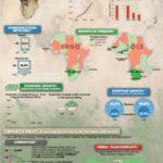20/20: Progress & Challenges in Africa