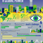 Brazil: An Emerging Force in Global Mission