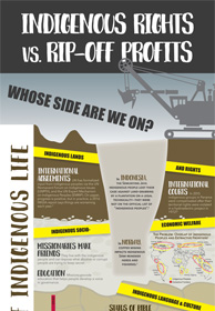 Indigenous Rights Vs. Rip-Off Profits