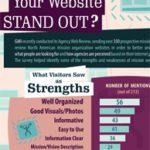 Engaging Kingdom Workers Online