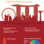 Singapore: Unique Qualities for Great Commission Impact