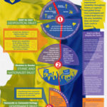 Ukraine: Straddling Fault Lines