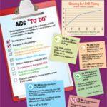 AIDS: More To Do