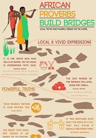 African Proverbs Build Bridges