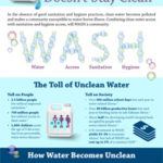 World Water Day 2015