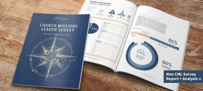Church Missions Leader Survey Report + Analysis 2019
