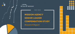 2020 Senior Leader Compensation Study Report