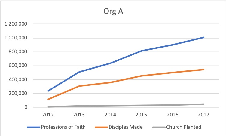 The Potential Risk of Syncretism in Church Planting Movements